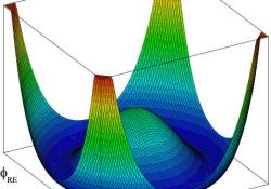 Higgs boson field